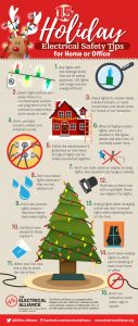 Electrical Safety Tips Infographic