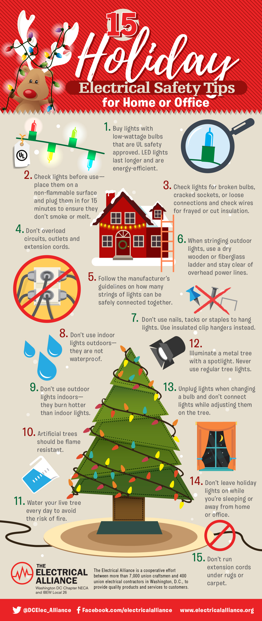 15 Holiday Electrical Safety Tips For Home Or Office Electrical Alliance