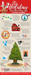 Electrical Safety Holiday Infographic